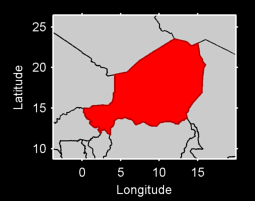 Niger Local Context Map
