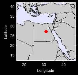 ASYUT - AGRIMET Local Context Map