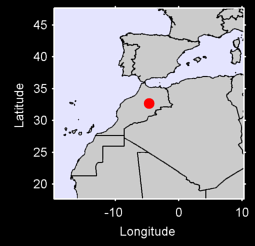 MIDELT Local Context Map